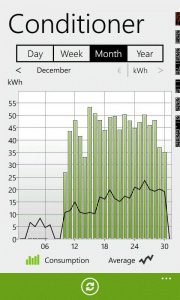 conditioner graph - smart energy app